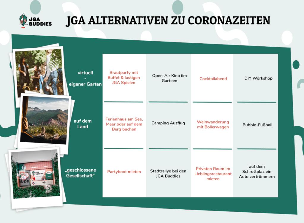 JGA_Corona-Alternativen
